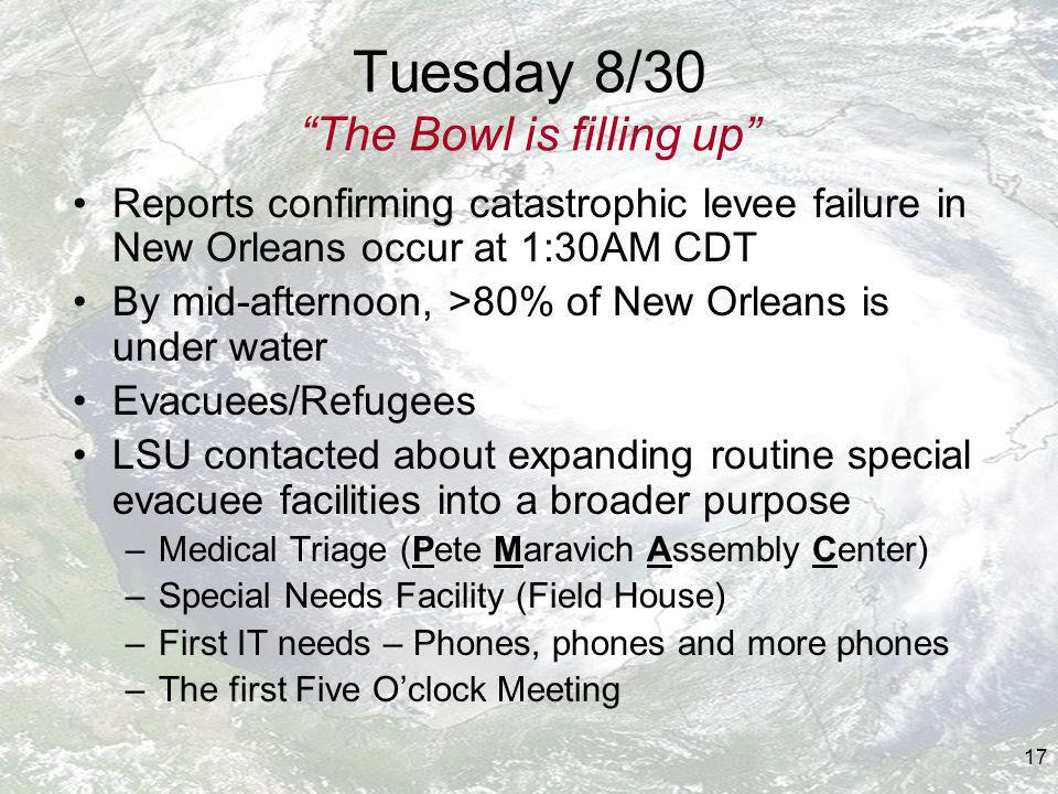 17 Tuesday 8/30 The Bowl is filling up Reports confirming catastrophic levee failure in New Orleans occur at 1:30AM CDT By mid-afternoon, >80% of New Orleans is under water Evacuees/Refugees LSU contacted about expanding routine special evacuee facilities into a broader purpose –Medical Triage (Pete Maravich Assembly Center) –Special Needs Facility (Field House) –First IT needs – Phones, phones and more phones –The first Five Oclock Meeting