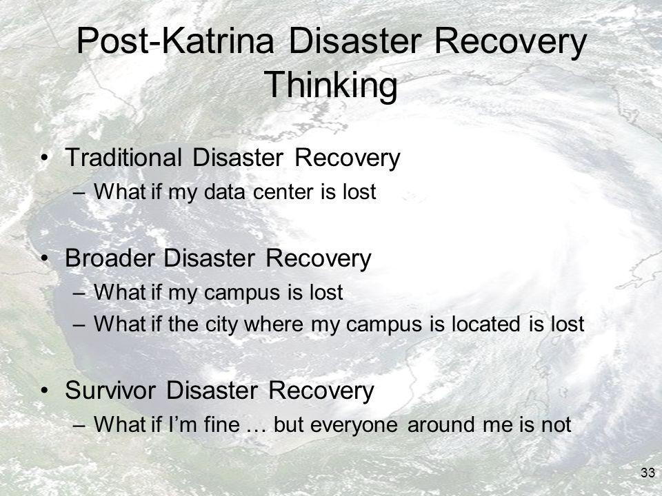 33 Post-Katrina Disaster Recovery Thinking Traditional Disaster Recovery –What if my data center is lost Broader Disaster Recovery –What if my campus is lost –What if the city where my campus is located is lost Survivor Disaster Recovery –What if Im fine … but everyone around me is not