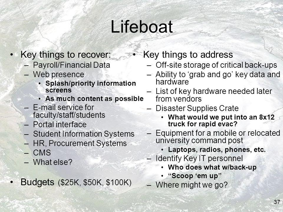 37 Lifeboat Key things to recover: –Payroll/Financial Data –Web presence Splash/priority information screens As much content as possible –E-mail service for faculty/staff/students –Portal interface –Student Information Systems –HR, Procurement Systems –CMS –What else.