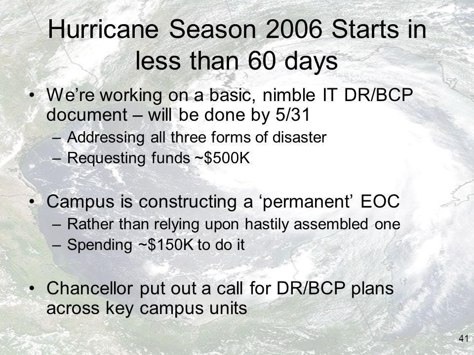 41 Hurricane Season 2006 Starts in less than 60 days Were working on a basic, nimble IT DR/BCP document – will be done by 5/31 –Addressing all three forms of disaster –Requesting funds ~$500K Campus is constructing a permanent EOC –Rather than relying upon hastily assembled one –Spending ~$150K to do it Chancellor put out a call for DR/BCP plans across key campus units