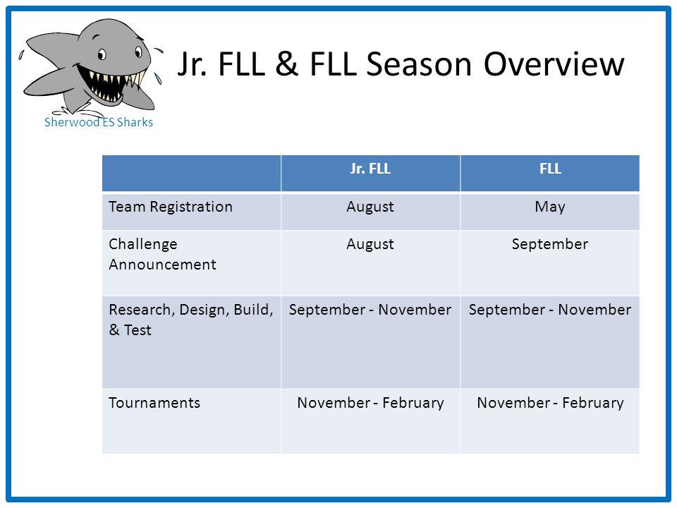 Sherwood ES Sharks Jr. FLL & FLL Season Overview Jr.