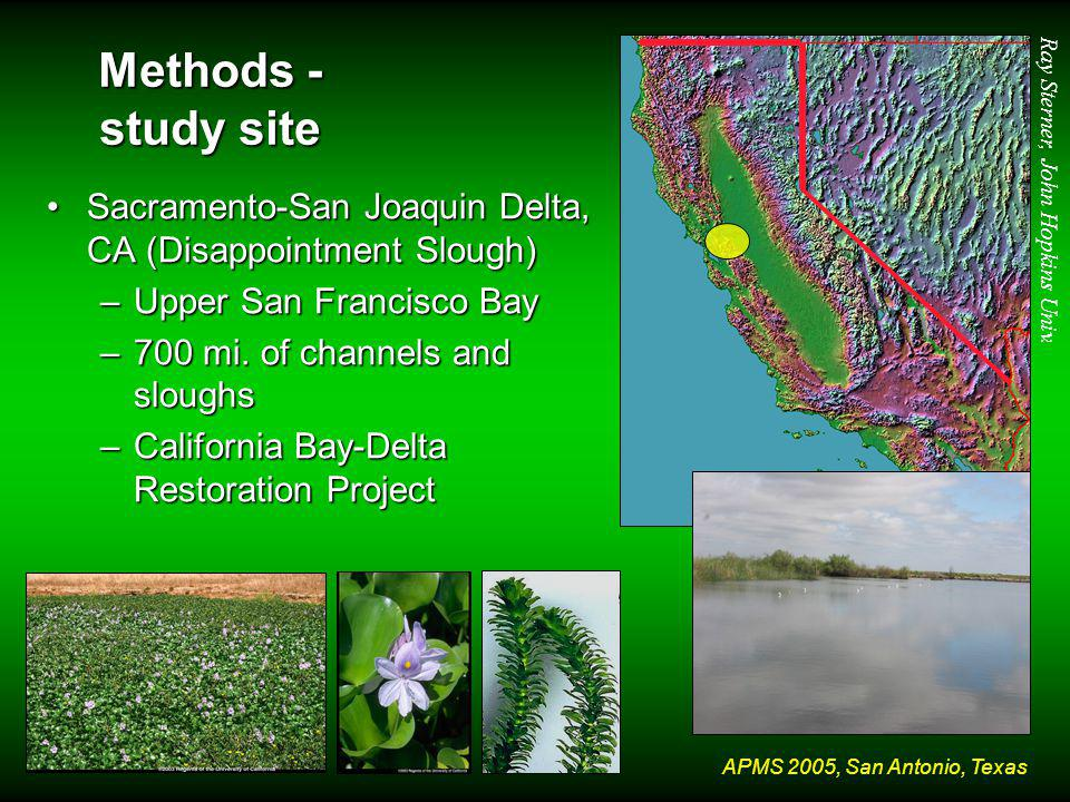 APMS 2005, San Antonio, Texas Methods - study site Sacramento-San Joaquin Delta, CA (Disappointment Slough)Sacramento-San Joaquin Delta, CA (Disappointment Slough) –Upper San Francisco Bay –700 mi.