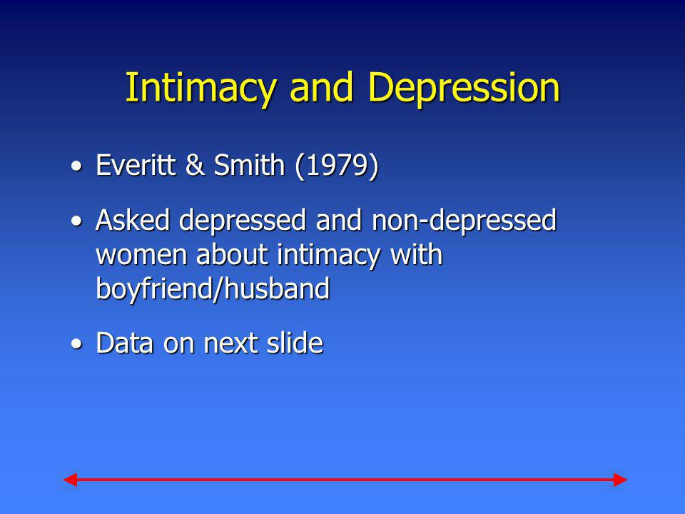 Intimacy and Depression Everitt & Smith (1979)Everitt & Smith (1979) Asked depressed and non-depressed women about intimacy with boyfriend/husbandAske