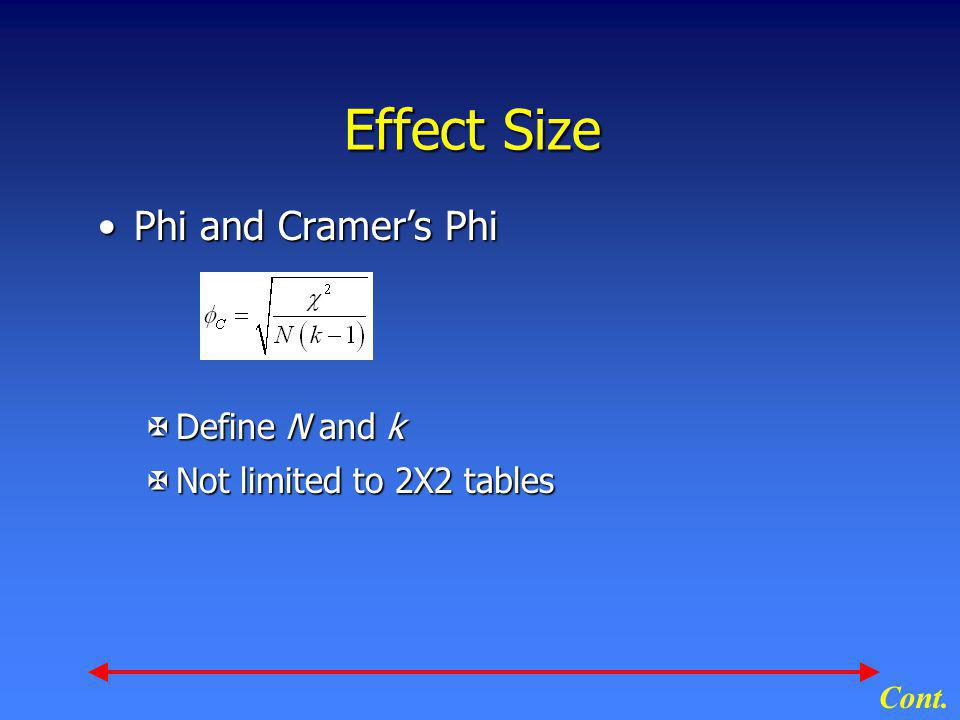 Effect Size Phi and Cramers PhiPhi and Cramers Phi XDefine N and k XNot limited to 2X2 tables Cont.