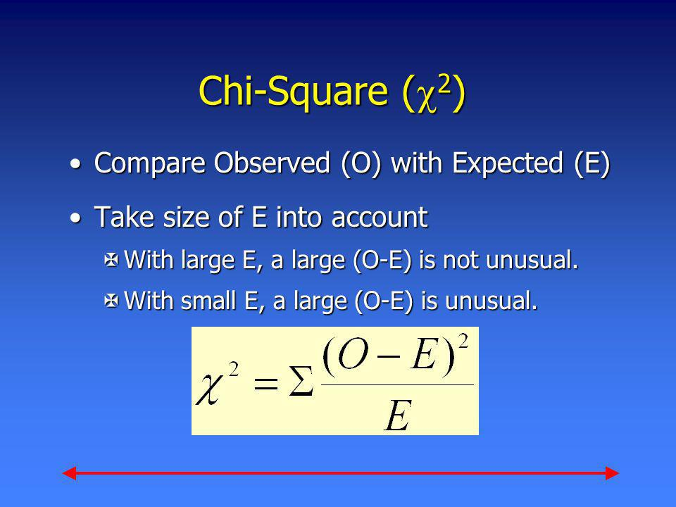 Chi-Square ( 2 ) Compare Observed (O) with Expected (E)Compare Observed (O) with Expected (E) Take size of E into accountTake size of E into account X