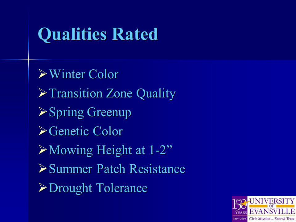 Qualities Rated Winter Color Winter Color Transition Zone Quality Transition Zone Quality Spring Greenup Spring Greenup Genetic Color Genetic Color Mowing Height at 1-2 Mowing Height at 1-2 Summer Patch Resistance Summer Patch Resistance Drought Tolerance Drought Tolerance