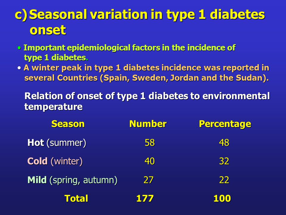 Important epidemiological factors in the incidence of Important epidemiological factors in the incidence of type 1 diabetes.