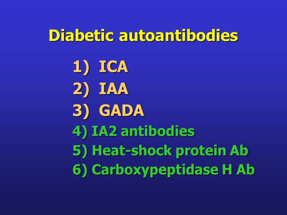 Diabetic autoantibodies 1) ICA 2) IAA 3) GADA 4) IA2 antibodies 5) Heat-shock protein Ab 6) Carboxypeptidase H Ab