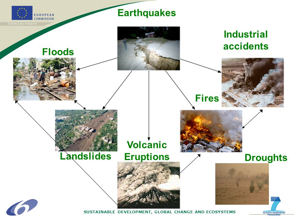 SUSTAINABLE DEVELOPMENT, GLOBAL CHANGE AND ECOSYSTEMS Earthquakes Floods Industrial accidents Fires Volcanic Eruptions Landslides Droughts