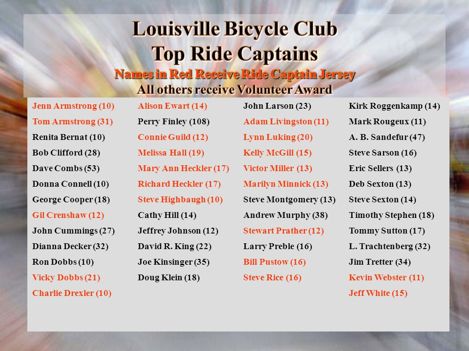 Louisville Bicycle Club Top Ride Captains Names in Red Receive Ride Captain Jersey All others receive Volunteer Award Jenn Armstrong (10)Alison Ewart