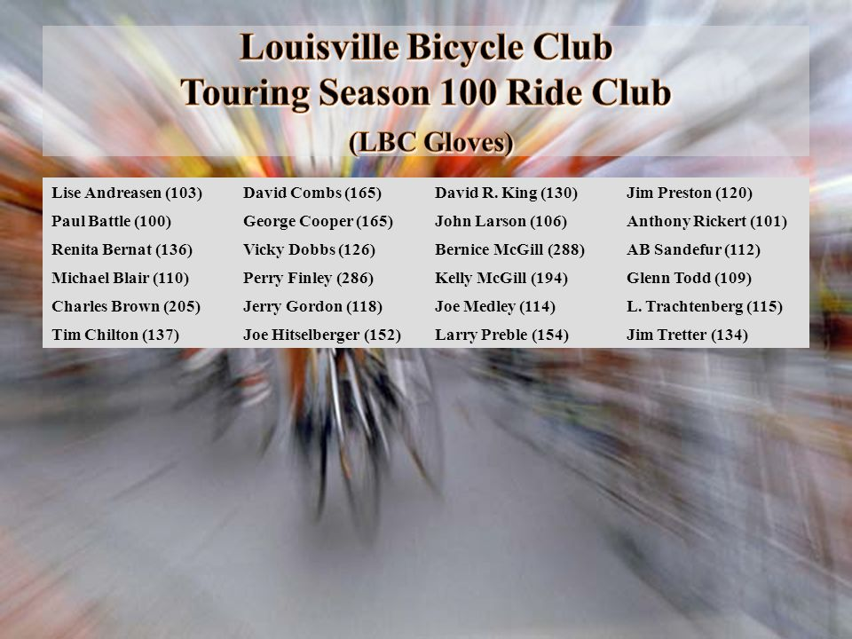 Louisville Bicycle Club Touring Season 100 Ride Club (LBC Gloves) Lise Andreasen (103)David Combs (165)David R. King (130)Jim Preston (120) Paul Battl