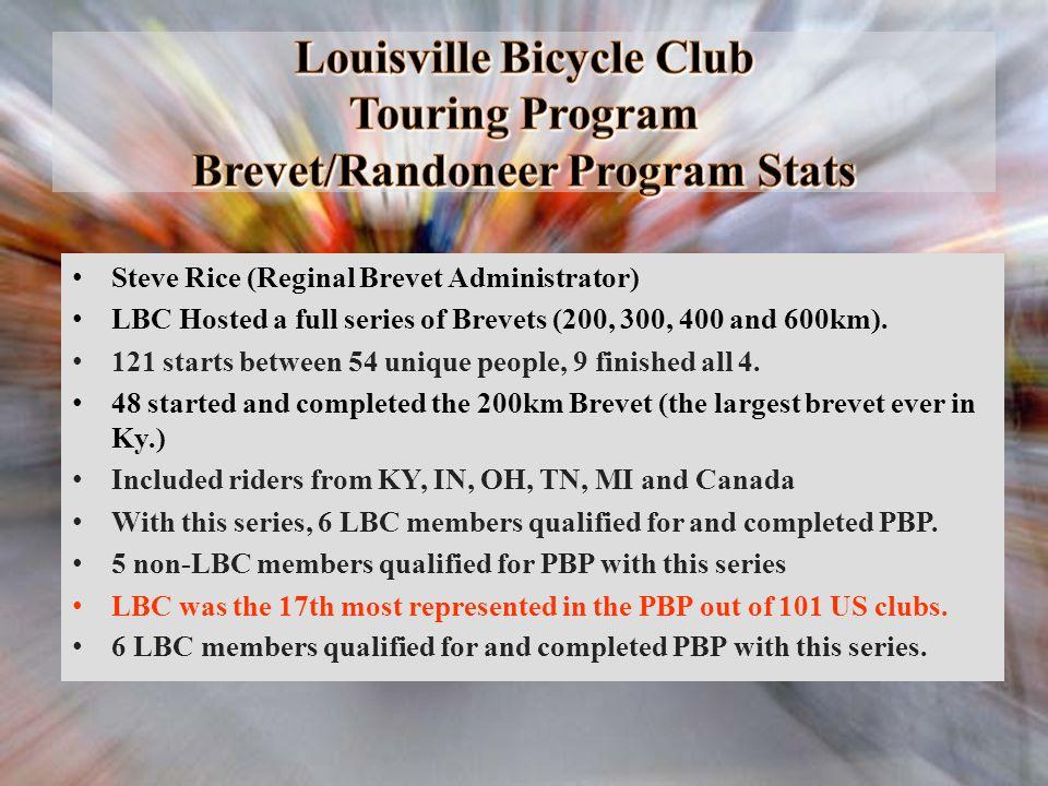 Louisville Bicycle Club Touring Program Brevet/Randoneer Program Stats Steve Rice (Reginal Brevet Administrator) LBC Hosted a full series of Brevets (