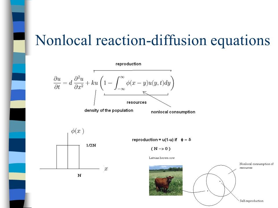 Nonlocal reaction-diffusion equations