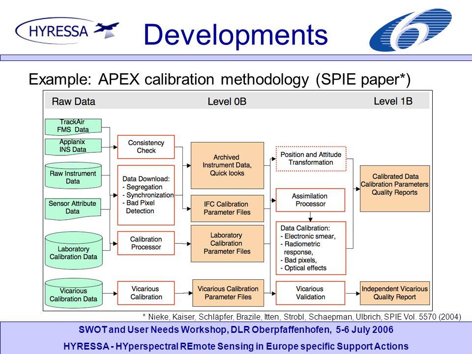 SWOT and User Needs Workshop, DLR Oberpfaffenhofen, 5-6 July 2006 HYRESSA - HYperspectral REmote Sensing in Europe specific Support Actions Developments Example: APEX calibration methodology (SPIE paper*) * Nieke, Kaiser, Schläpfer, Brazile, Itten, Strobl, Schaepman, Ulbrich, SPIE Vol.