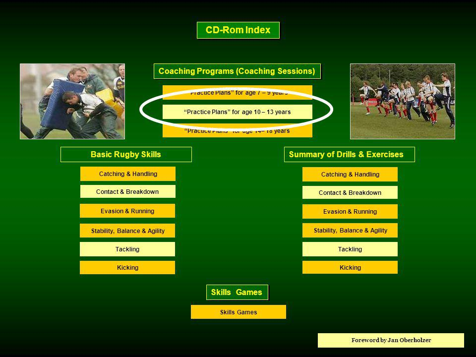 Jober rugby These rugby program for youth and junior rugby coaching was compiled, written and produced by Jan Oberholzer by using his unique knowledge of youth and junior rugby in South Africa and by adapting and combining world famous youth programs, like the New Zealand RugbySmart, the Australian TryRugby and the Irish Youth Development Program, for coaches world wide.