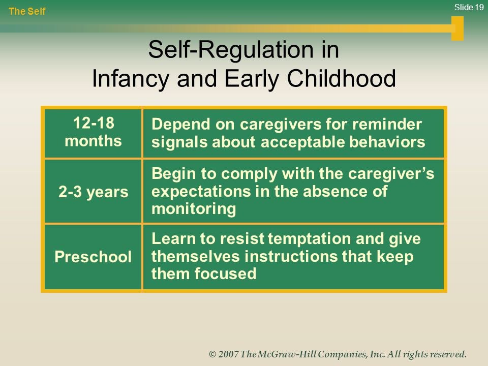 Slide 19 © 2007 The McGraw-Hill Companies, Inc. All rights reserved. Self-Regulation in Infancy and Early Childhood 12-18 months 2-3 years Preschool D