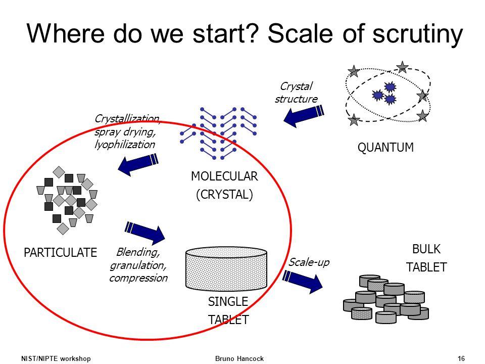 NIST/NIPTE workshopBruno Hancock16 Where do we start.