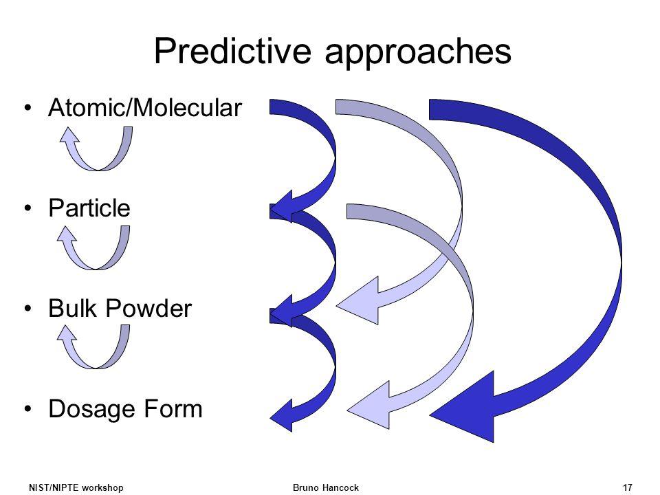 NIST/NIPTE workshopBruno Hancock17 Predictive approaches Atomic/Molecular Particle Bulk Powder Dosage Form