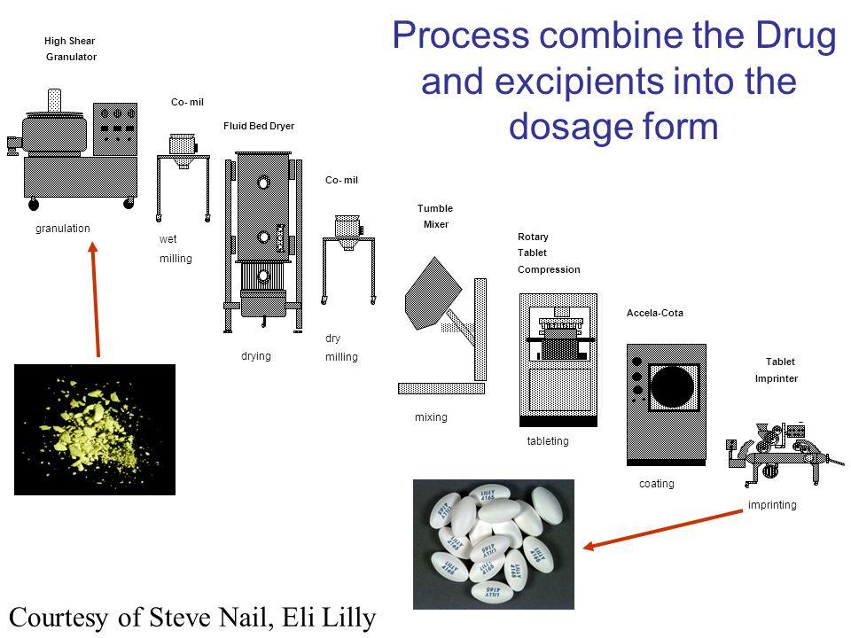 Acknowledgements NIPTE OPS-CDER-FDA