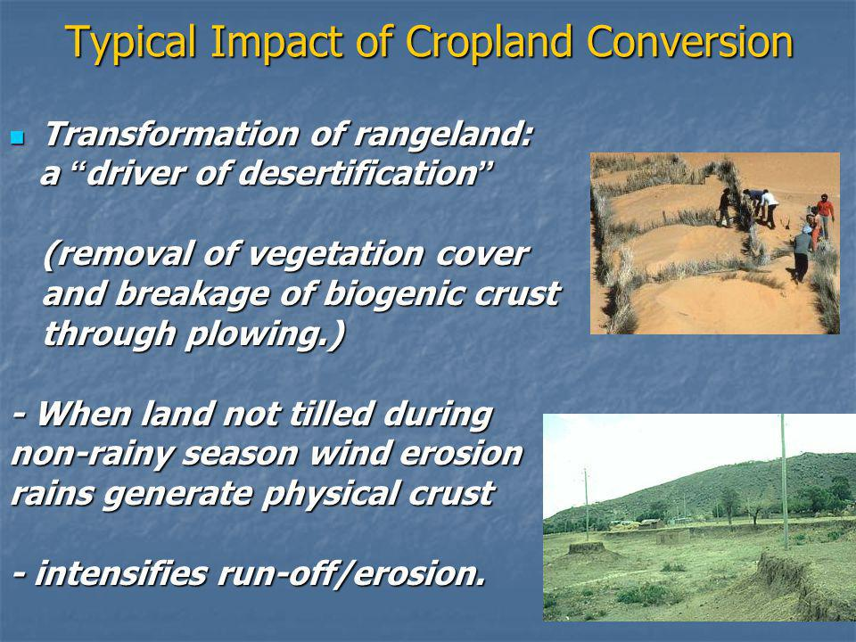 Typical Impact of Cropland Conversion Transformation of rangeland: Transformation of rangeland: a driver of desertification a driver of desertification (removal of vegetation cover and breakage of biogenic crust through plowing.) - When land not tilled during non-rainy season wind erosion rains generate physical crust - intensifies run-off/erosion.