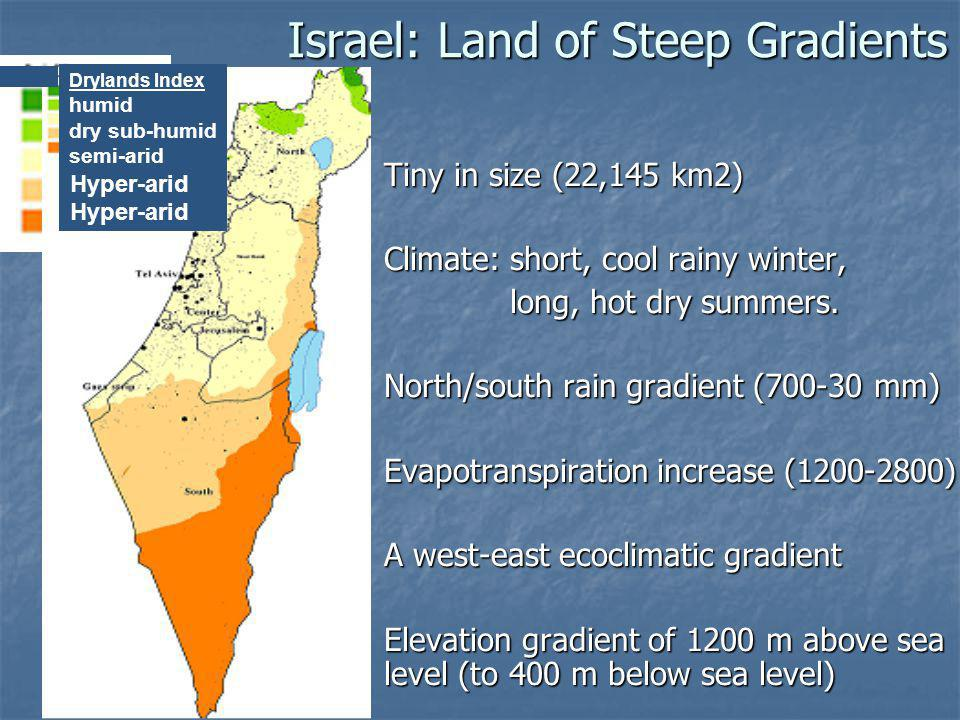 Israel: Land of Steep Gradients Tiny in size (22,145 km2) Climate: short, cool rainy winter, long, hot dry summers.