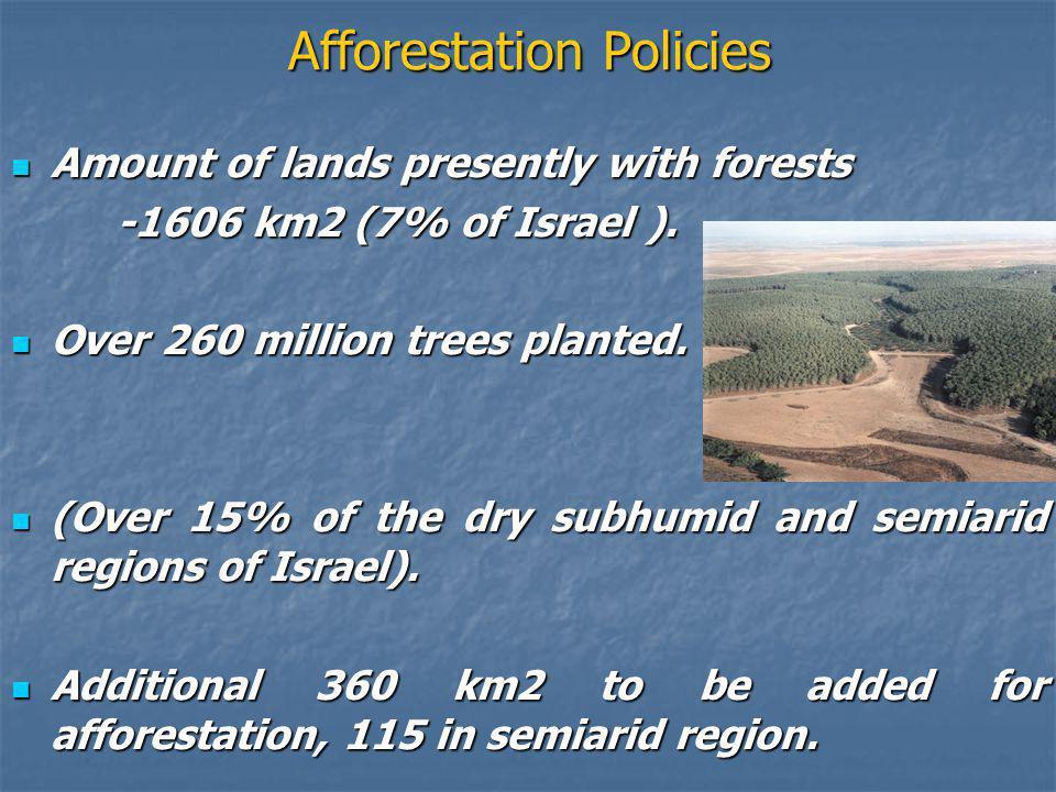 Afforestation Policies Amount of lands presently with forests Amount of lands presently with forests -1606 km2 (7% of Israel ).