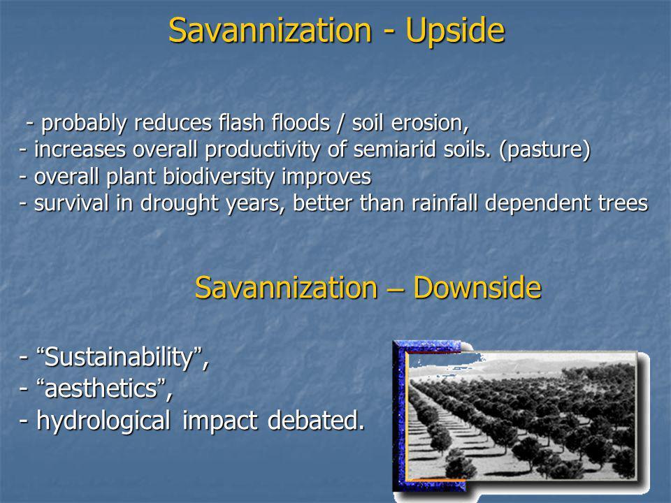 Savannization - Upside.