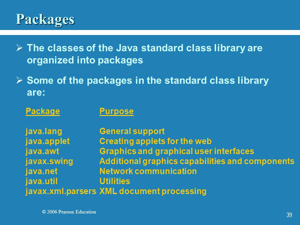 © 2006 Pearson Education 39 Packages The classes of the Java standard class library are organized into packages Some of the packages in the standard c