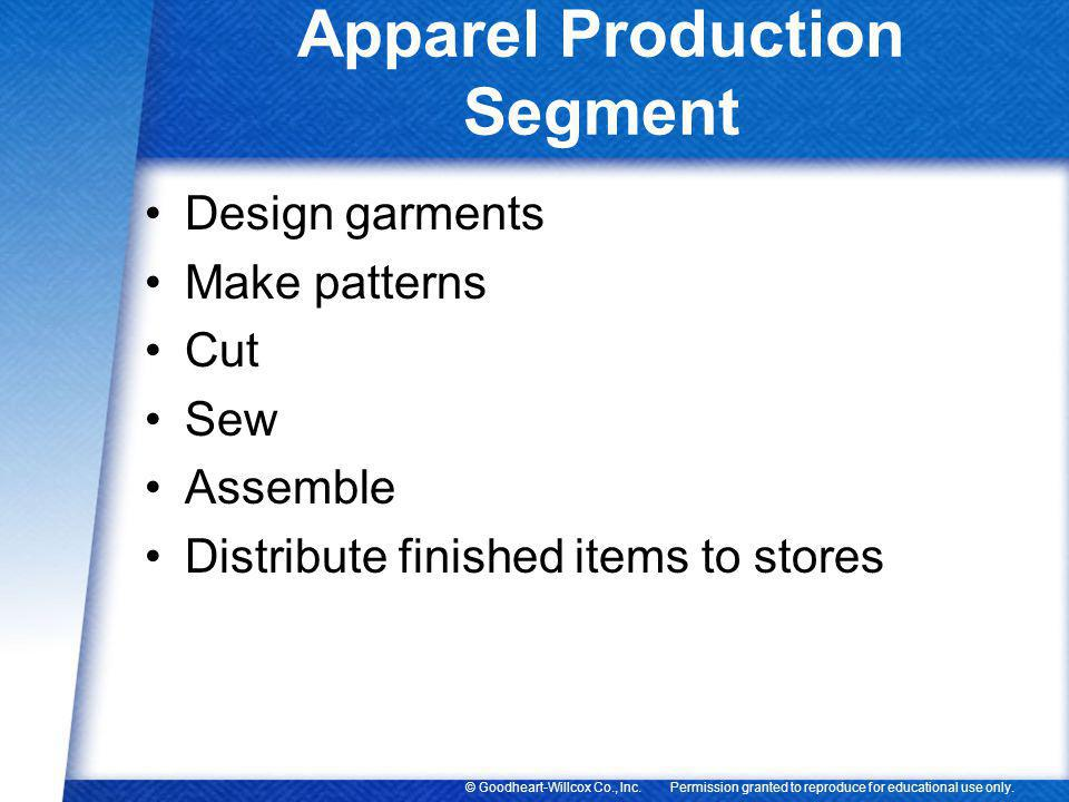 Permission granted to reproduce for educational use only.© Goodheart-Willcox Co., Inc. Apparel Production Segment Design garments Make patterns Cut Se