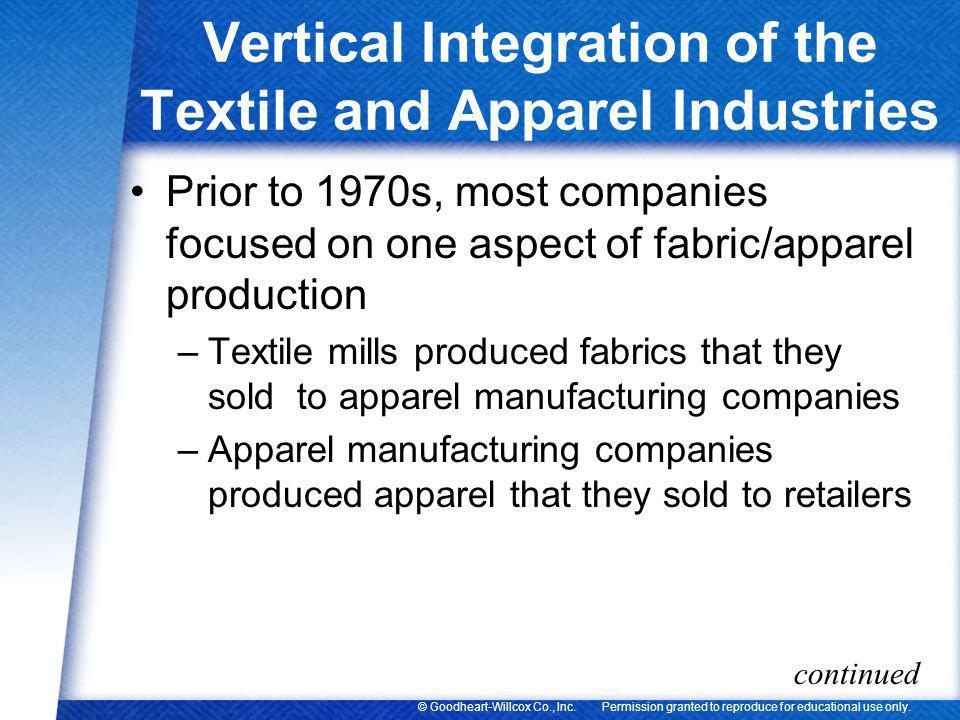 Permission granted to reproduce for educational use only.© Goodheart-Willcox Co., Inc. Vertical Integration of the Textile and Apparel Industries Prio