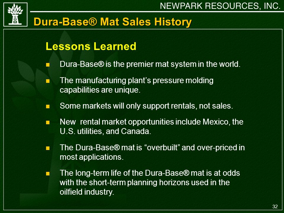 32 Dura-Base® Mat Sales History Lessons Learned n Dura-Base® is the premier mat system in the world.