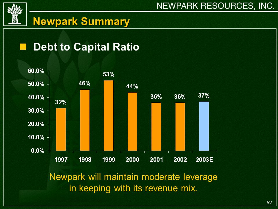 52 Newpark Summary Newpark will maintain moderate leverage in keeping with its revenue mix.