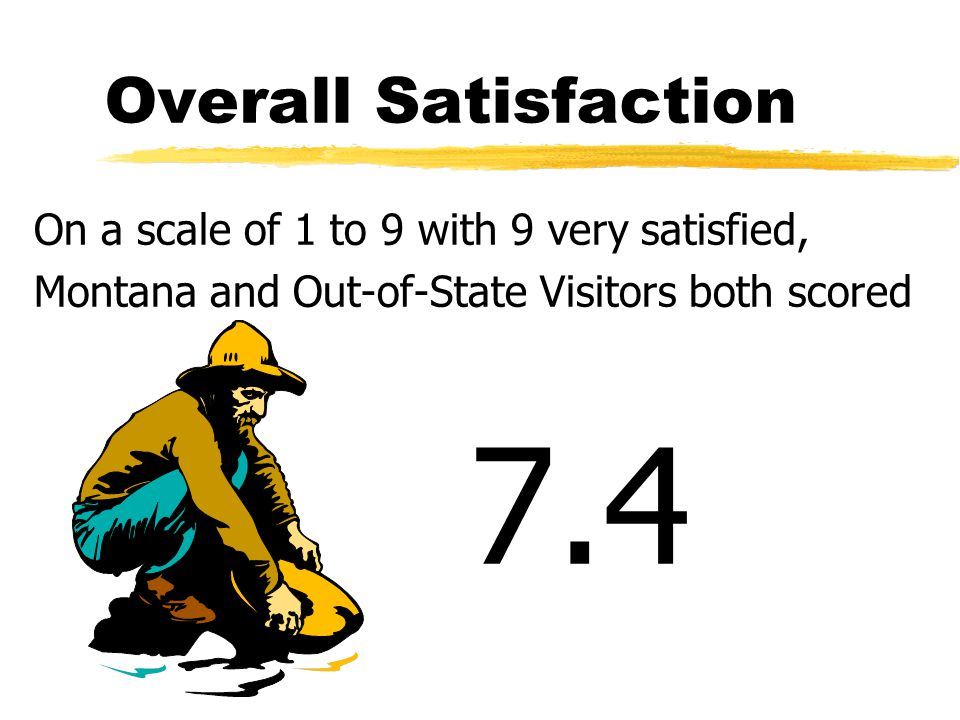 Overall Satisfaction On a scale of 1 to 9 with 9 very satisfied, Montana and Out-of-State Visitors both scored 7.4