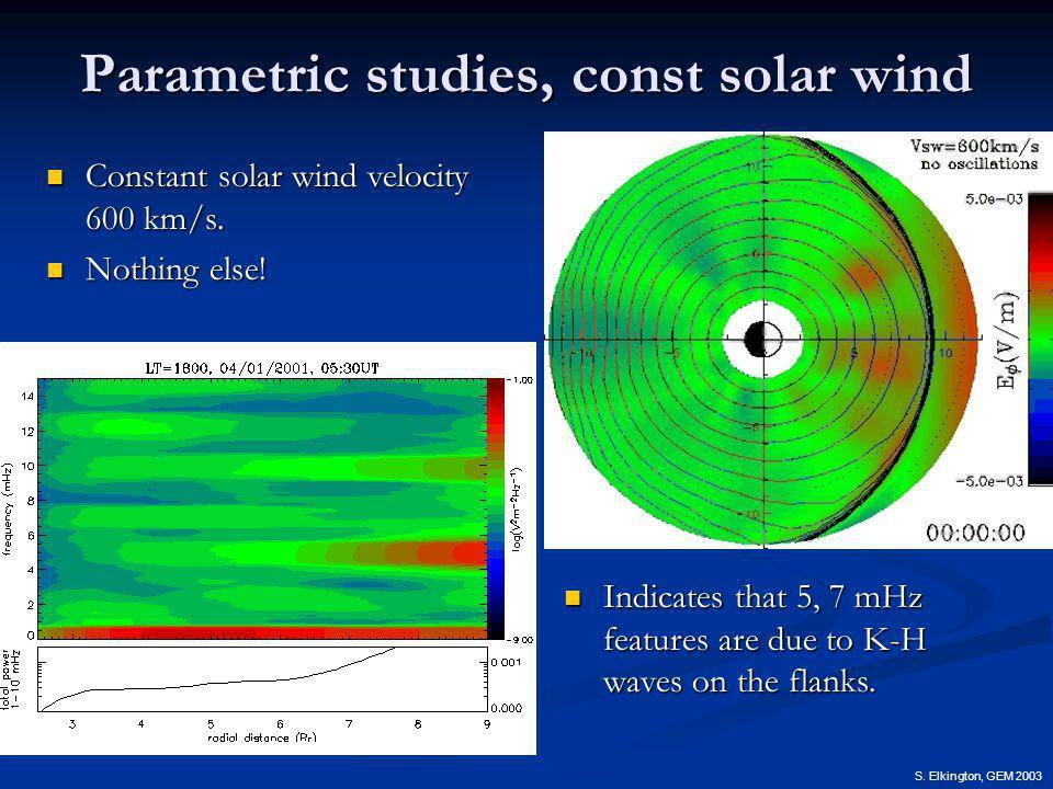 S. Elkington, GEM 2003 Parametric studies, const solar wind Constant solar wind velocity 600 km/s.