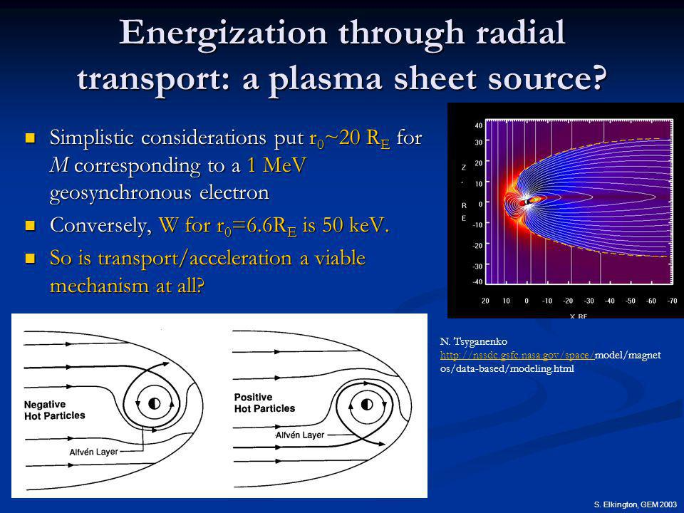 S. Elkington, GEM 2003 Energization through radial transport: a plasma sheet source.