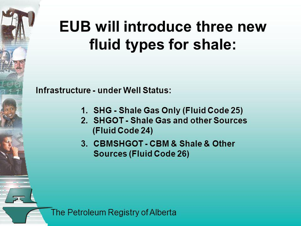 The Petroleum Registry of Alberta EUB will introduce three new fluid types for shale: Infrastructure - under Well Status: 1.SHG - Shale Gas Only (Flui