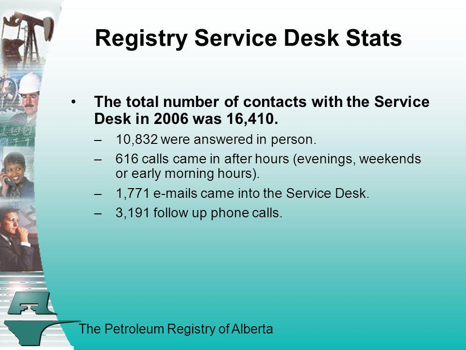 The Petroleum Registry of Alberta Registry Service Desk Stats The total number of contacts with the Service Desk in 2006 was 16,410. –10,832 were answ