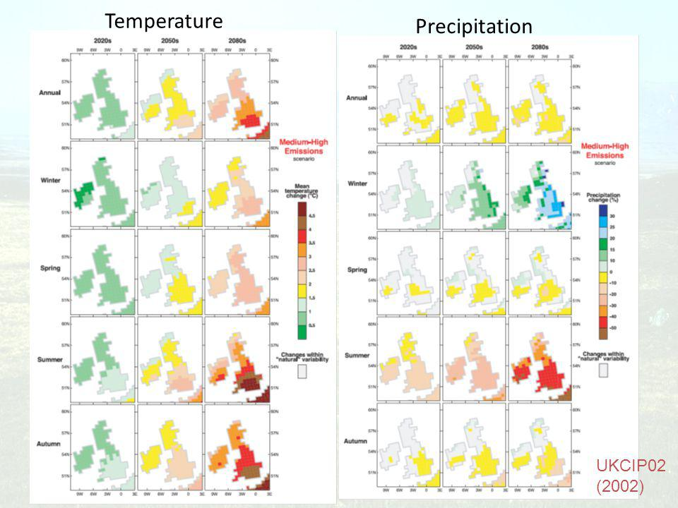UKCIP02 (2002) Temperature Precipitation