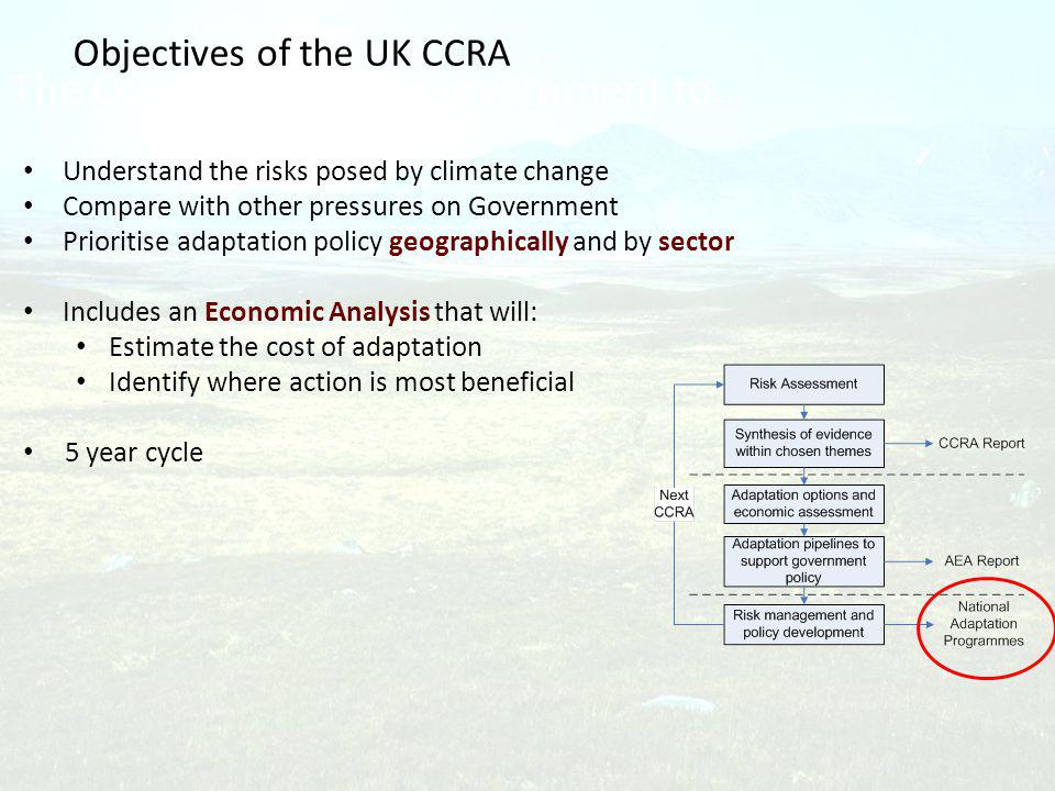 The CCRA will enable Government to… Understand the risks posed by climate change Compare with other pressures on Government Prioritise adaptation policy geographically and by sector Includes an Economic Analysis that will: Estimate the cost of adaptation Identify where action is most beneficial 5 year cycle Objectives of the UK CCRA