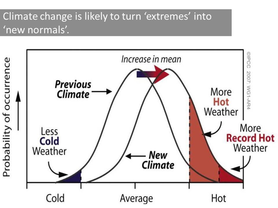 Climate change is likely to turn extremes into new normals.