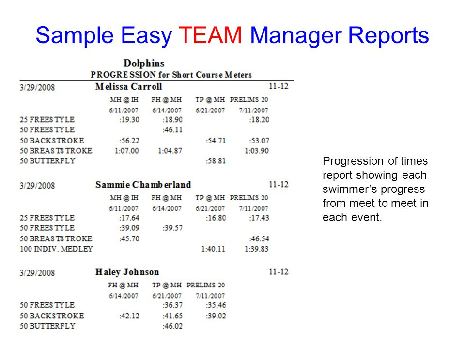 Sample Easy TEAM Manager Reports Progression of times report showing each swimmers progress from meet to meet in each event.