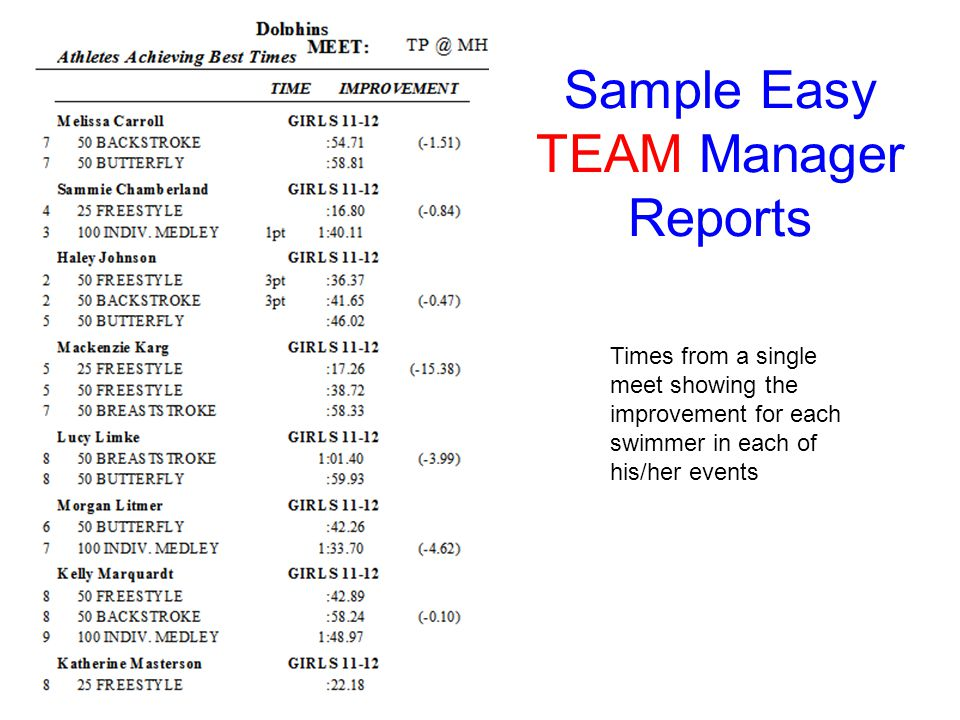 Sample Easy TEAM Manager Reports Times from a single meet showing the improvement for each swimmer in each of his/her events