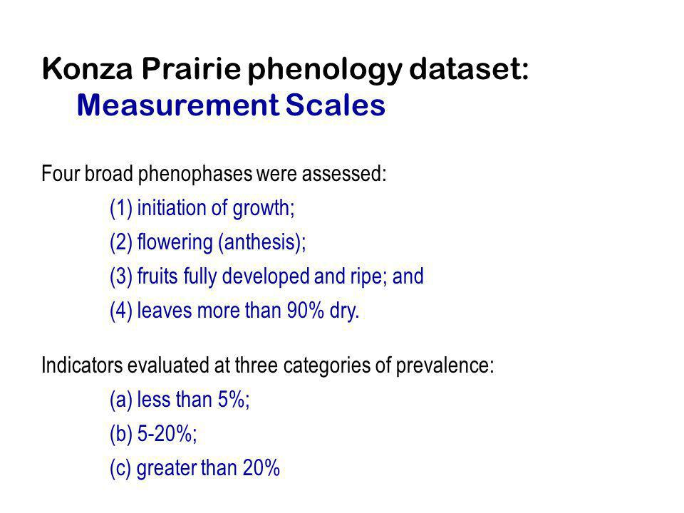 Konza Prairie phenology dataset: Measurement Scales Four broad phenophases were assessed: (1) initiation of growth; (2) flowering (anthesis); (3) frui
