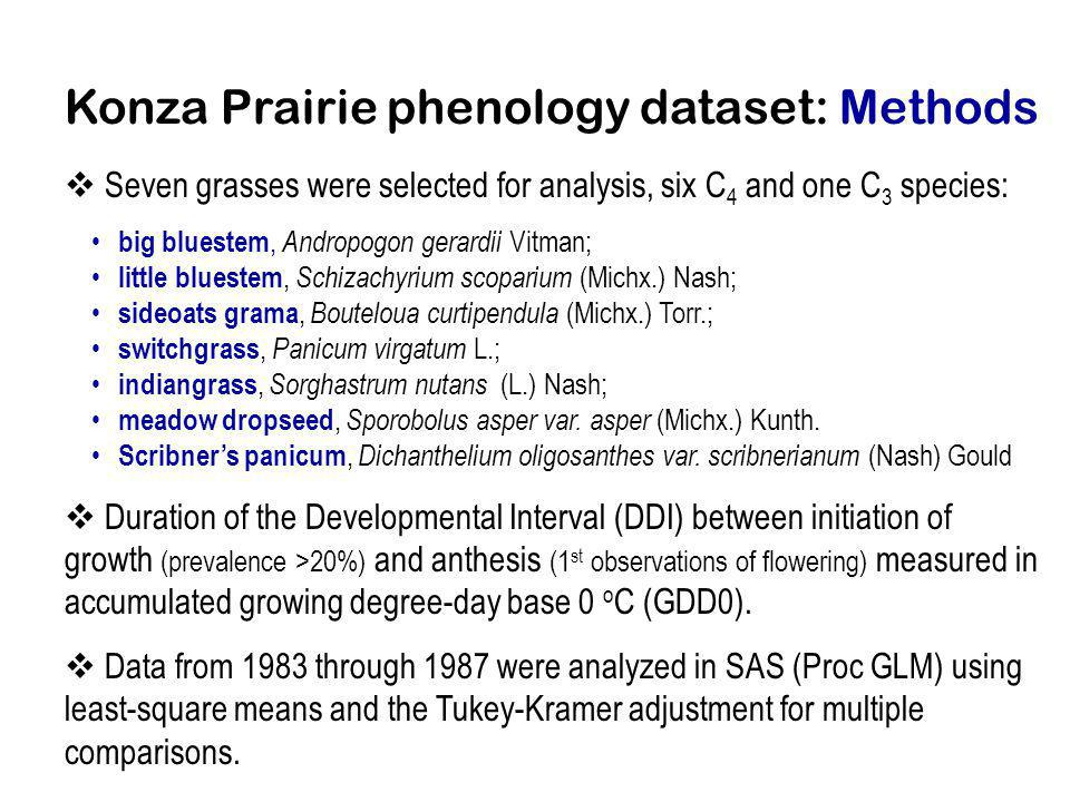 Konza Prairie phenology dataset: Methods Seven grasses were selected for analysis, six C 4 and one C 3 species: big bluestem, Andropogon gerardii Vitm