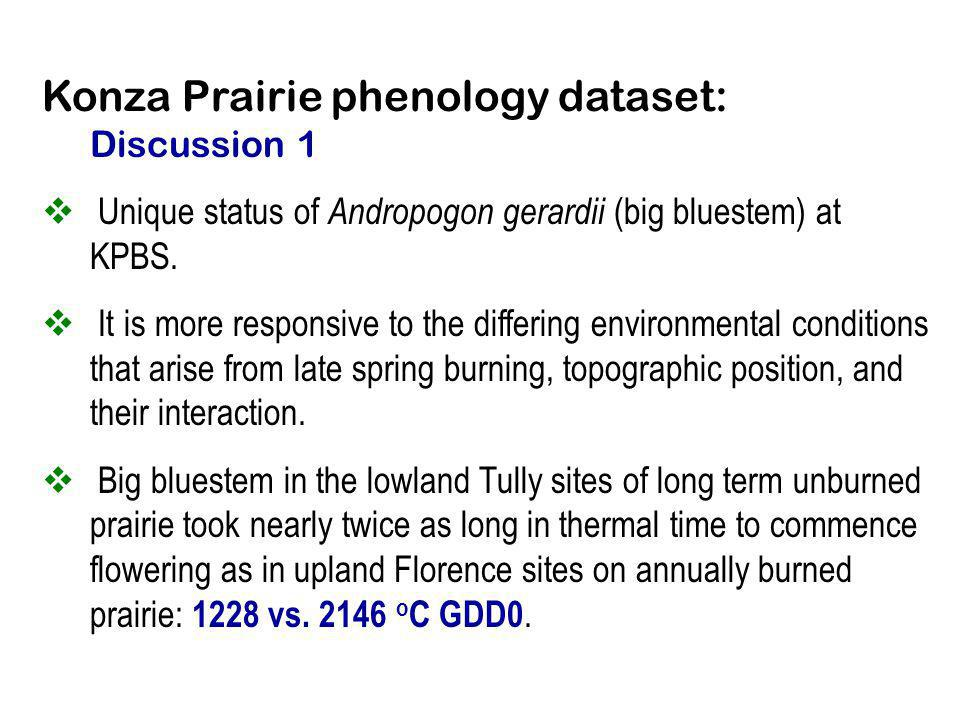 Konza Prairie phenology dataset: Discussion 1 Unique status of Andropogon gerardii (big bluestem) at KPBS. It is more responsive to the differing envi