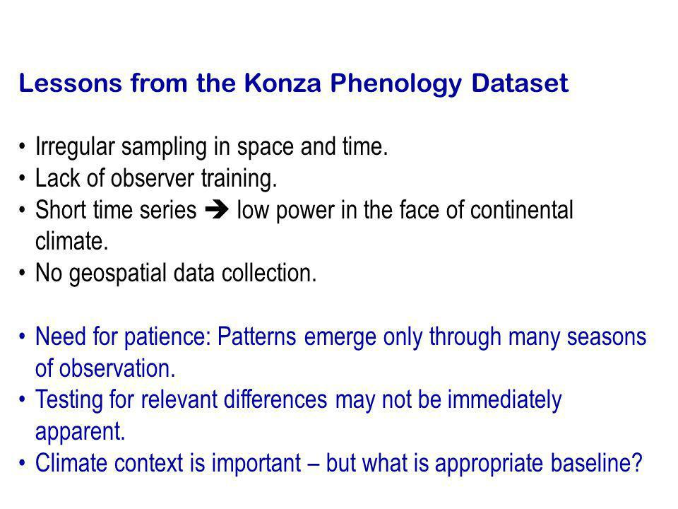 Lessons from the Konza Phenology Dataset Irregular sampling in space and time. Lack of observer training. Short time series low power in the face of c