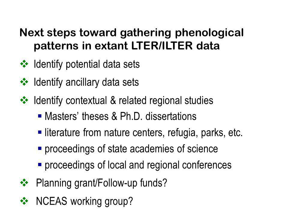 Next steps toward gathering phenological patterns in extant LTER/ILTER data Identify potential data sets Identify ancillary data sets Identify context