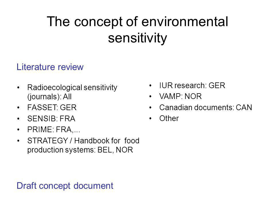 The concept of environmental sensitivity Literature review Draft concept document Radioecological sensitivity (journals): All FASSET: GER SENSIB: FRA