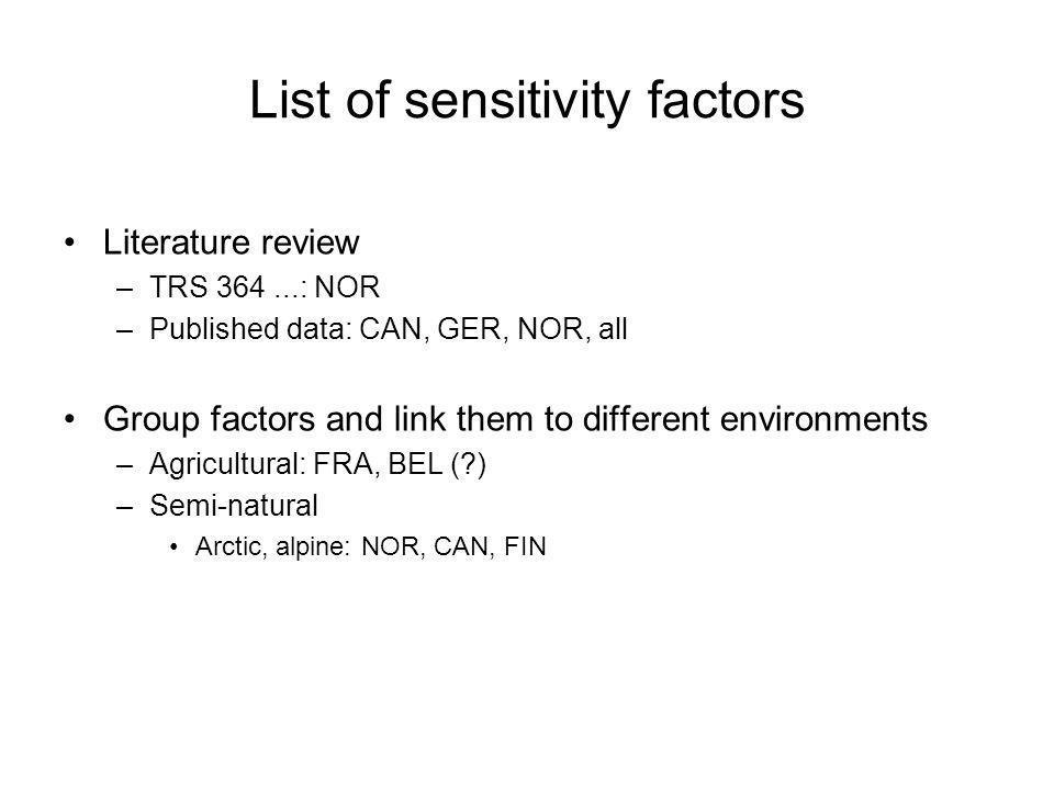 Exercises Scenarios End-points Models Countermeasures