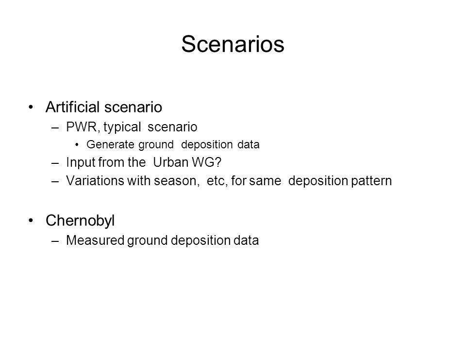 Scenarios Artificial scenario –PWR, typical scenario Generate ground deposition data –Input from the Urban WG.